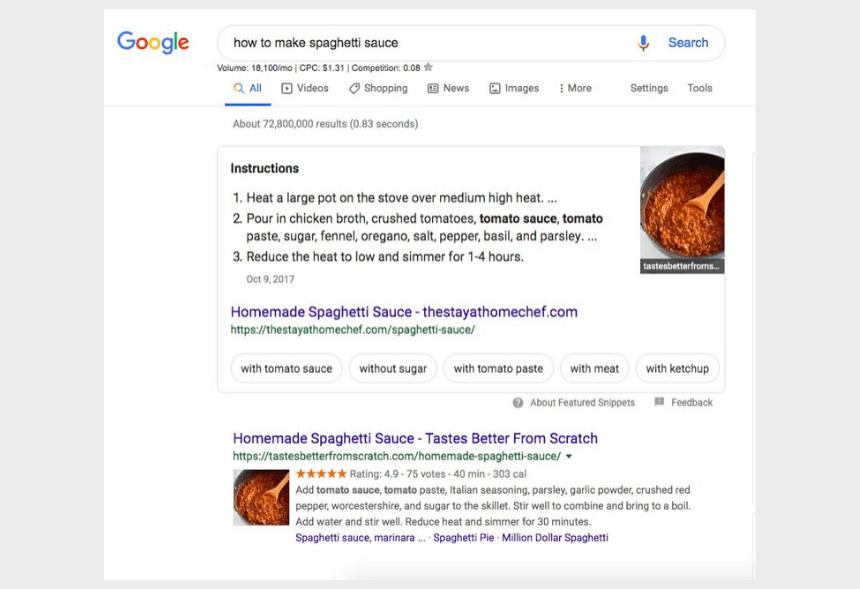 Platz 0 bei Google